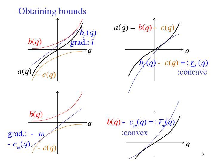 Obtaining bounds