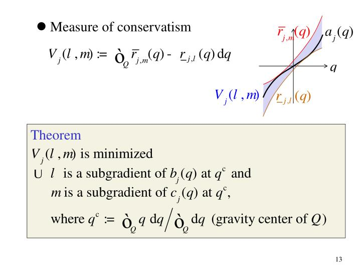 Measure of conservatism