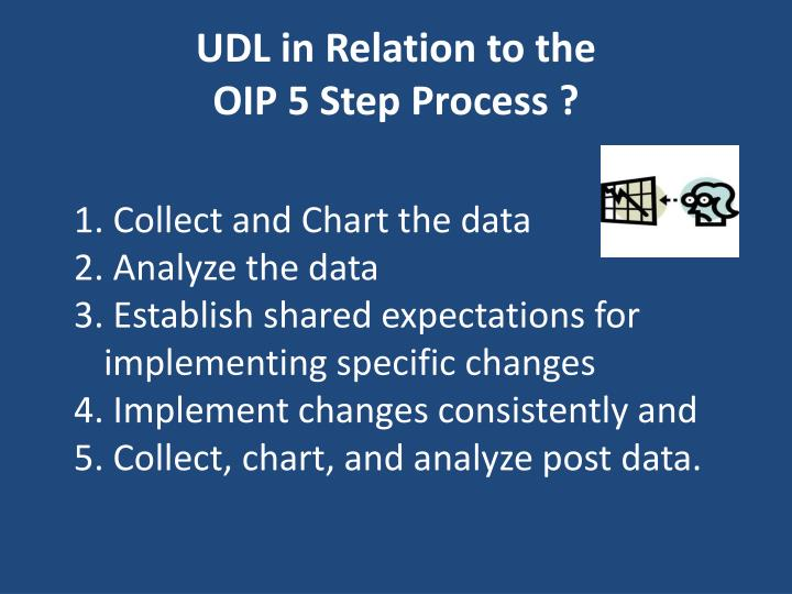 UDL in Relation to the