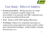 case study effect of additive