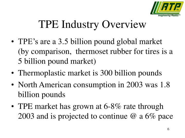 TPE Industry Overview