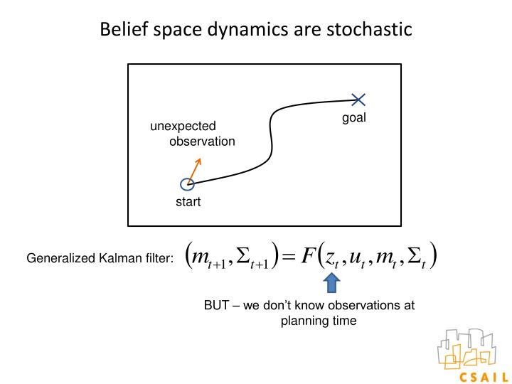 Belief space dynamics are stochastic
