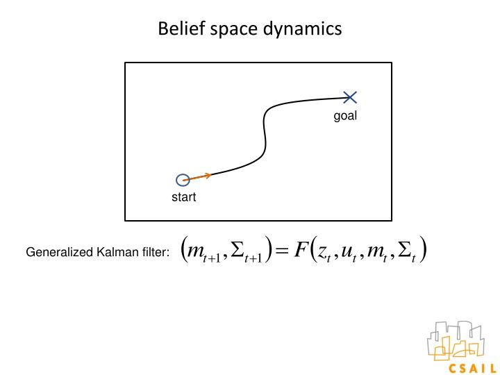 Belief space dynamics