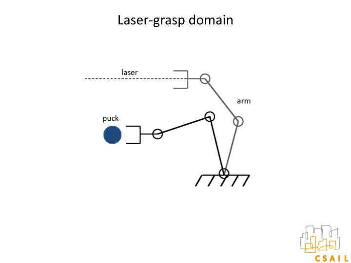 Laser-grasp domain
