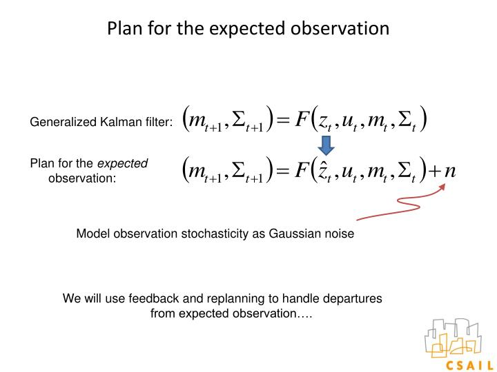 Plan for the expected observation
