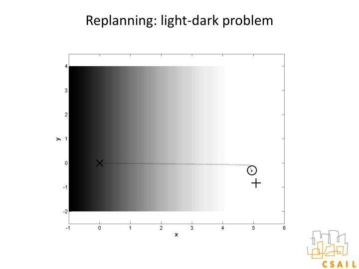 Replanning: light-dark problem