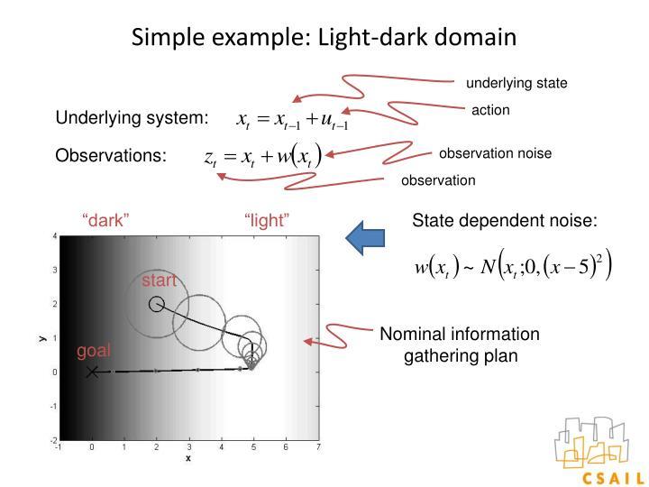 Simple example: Light-dark domain