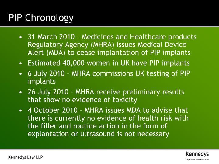 PIP Chronology