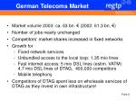 german telecoms market
