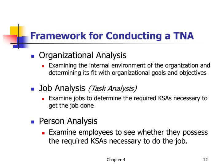 Framework for Conducting a TNA