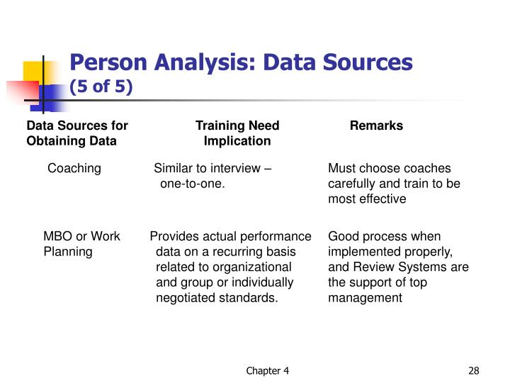 Person Analysis: Data Sources