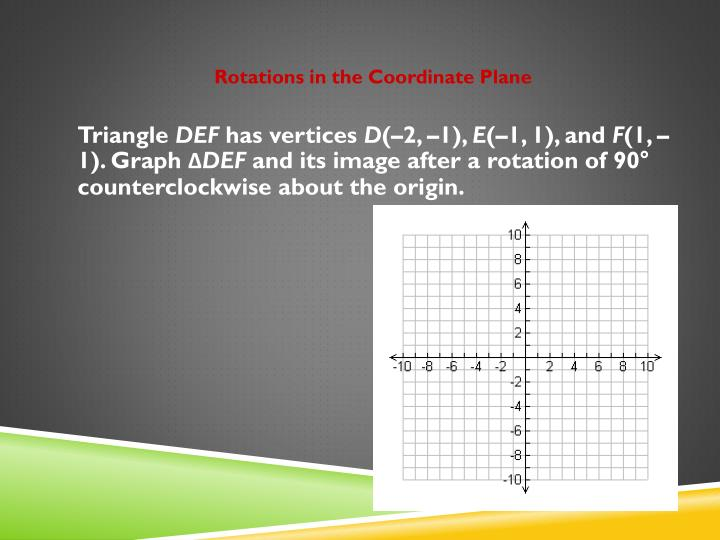Rotations in the Coordinate Plane