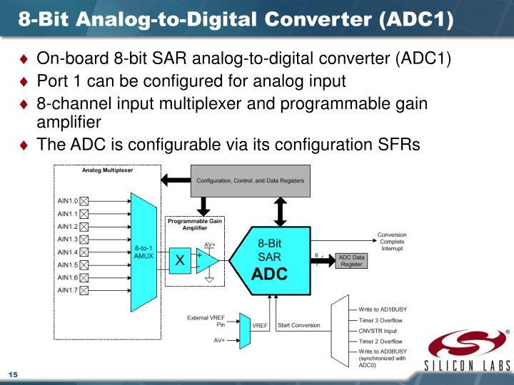 8-Bit Analog-to-Digital Converter (ADC1)