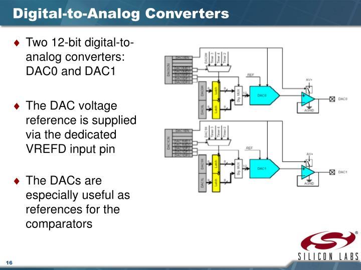 Digital-to-Analog Converters