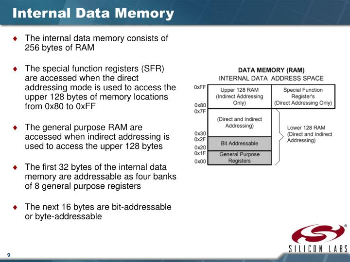 Internal Data Memory
