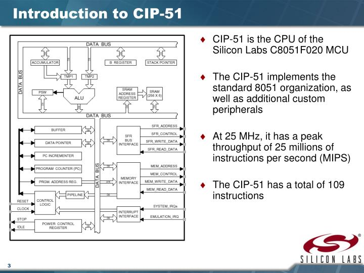 Introduction to CIP-51