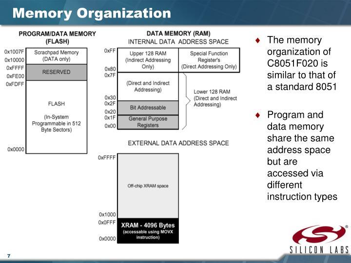 Memory Organization