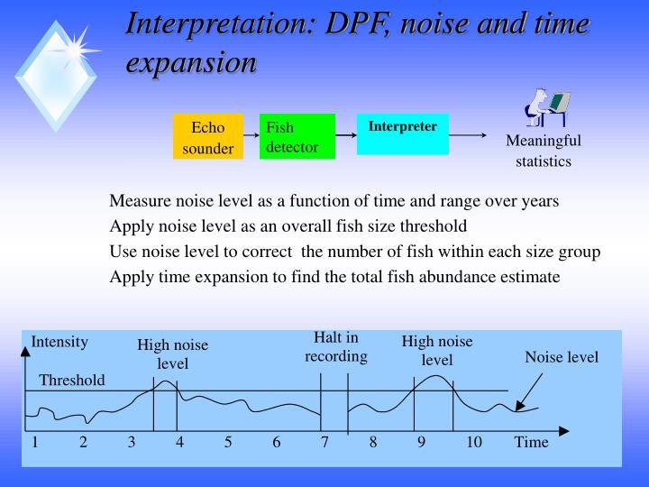 Interpretation: DPF, noise and time expansion
