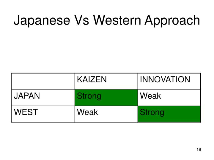 Japanese Vs Western Approach