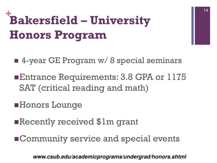 Bakersfield – University Honors Program