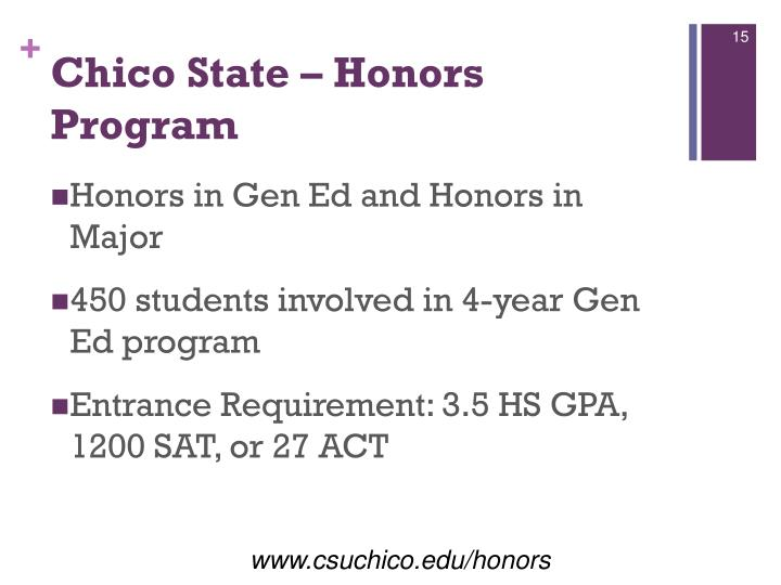 Chico State – Honors Program