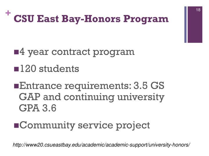 CSU East Bay-Honors Program