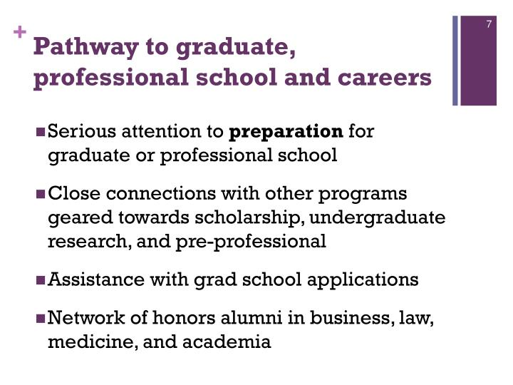 Pathway to graduate, professional school and careers
