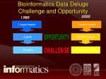 bioinformatics data deluge challenge and opportunity