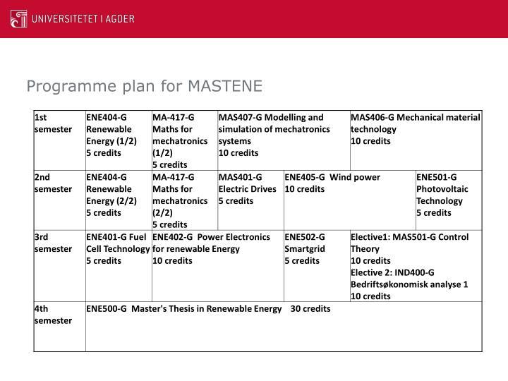 Programme plan for MASTENE