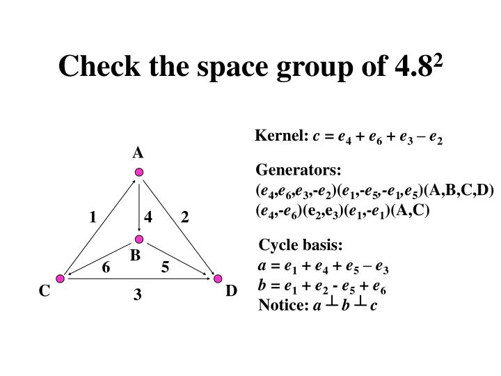 Check the space group of 4.8