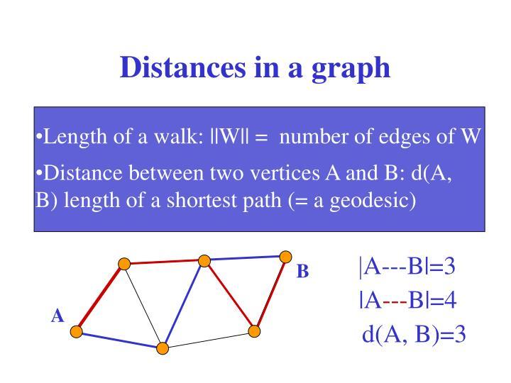 Distances in a graph
