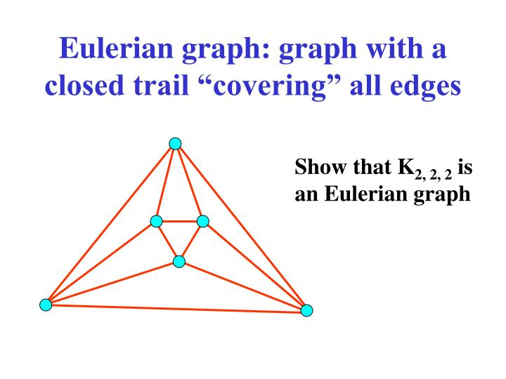 """Eulerian graph: graph with a closed trail """"covering"""" all edges"""
