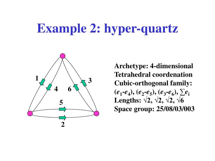Example 2: hyper-quartz
