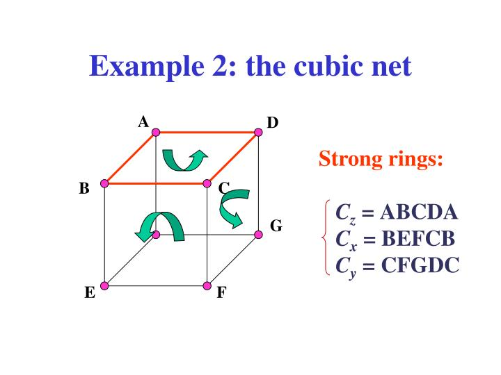 Example 2: the cubic net