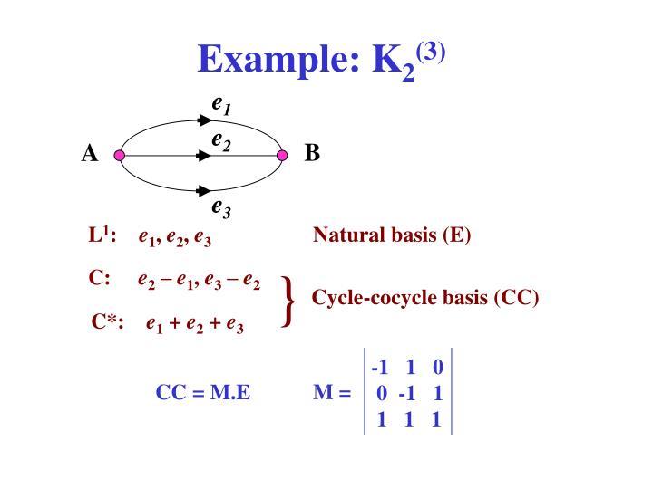 Example: K