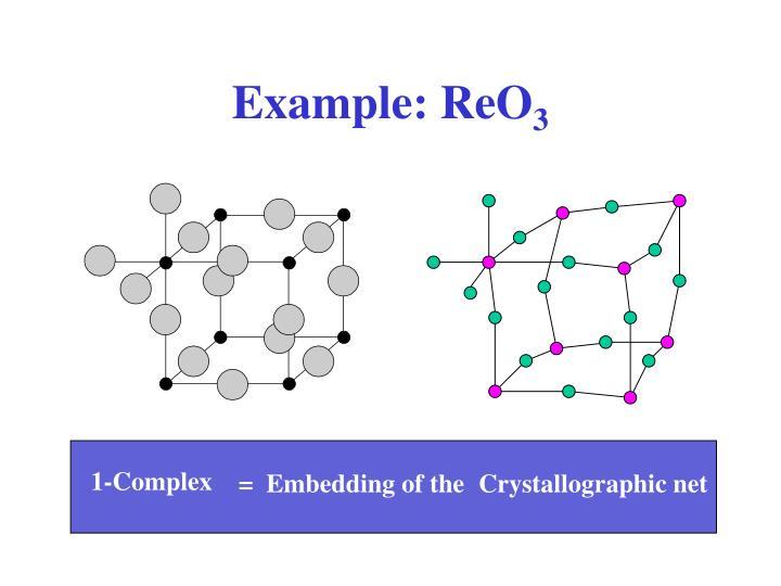 Example: ReO