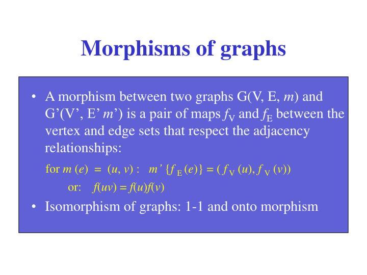 Morphisms of graphs