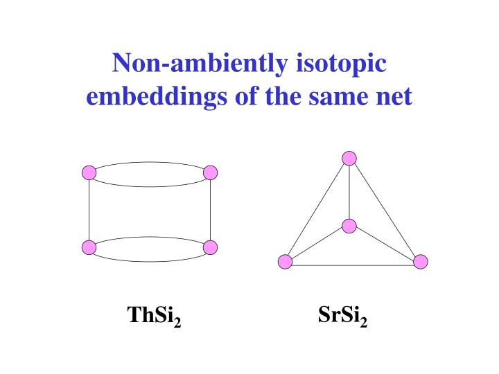 Non-ambiently isotopic embeddings of the same net