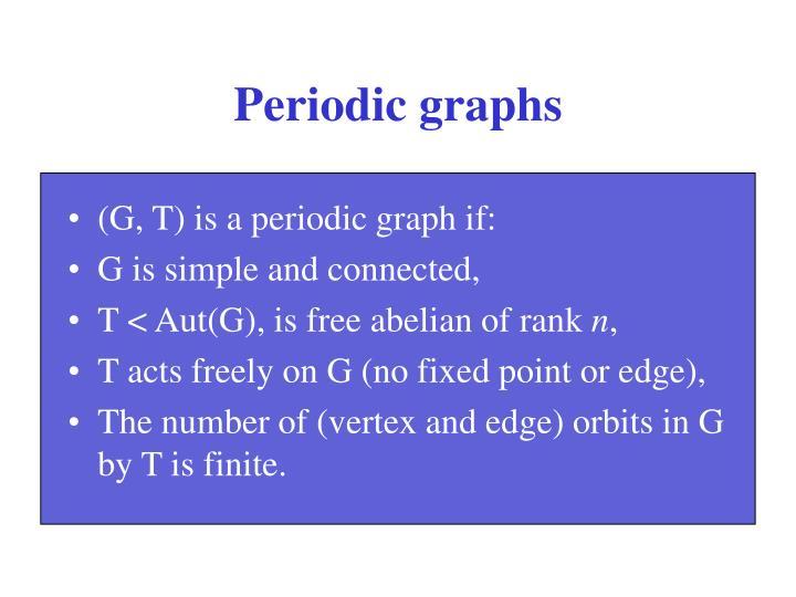 Periodic graphs
