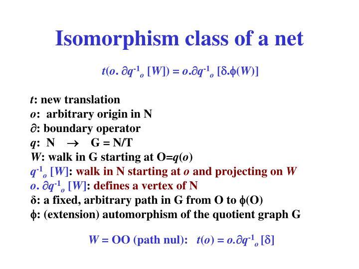 Isomorphism class of a net