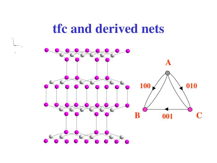 tfc and derived nets