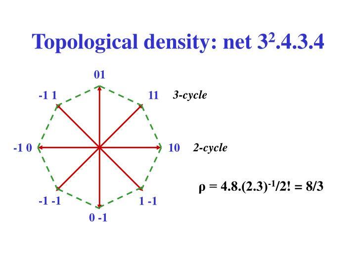 Topological density: net 3