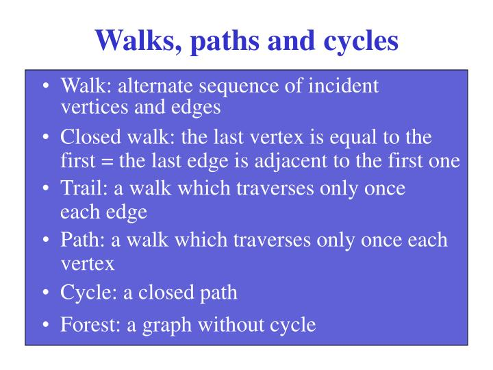 Walks, paths and cycles