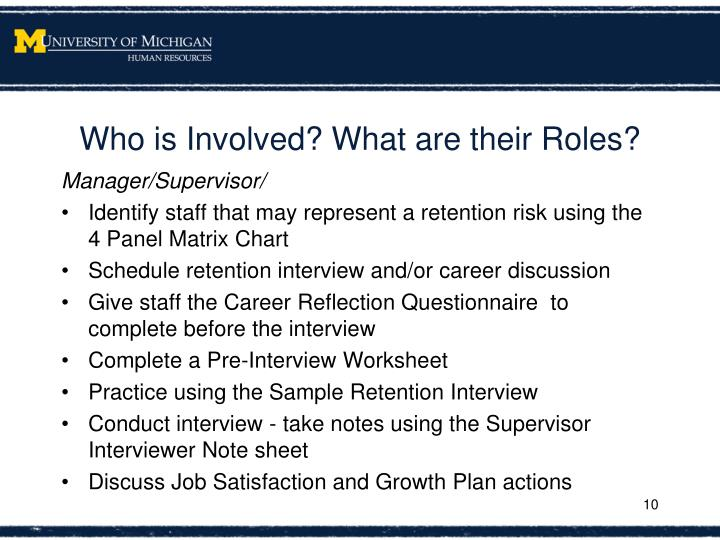 Who is Involved? What are their Roles?