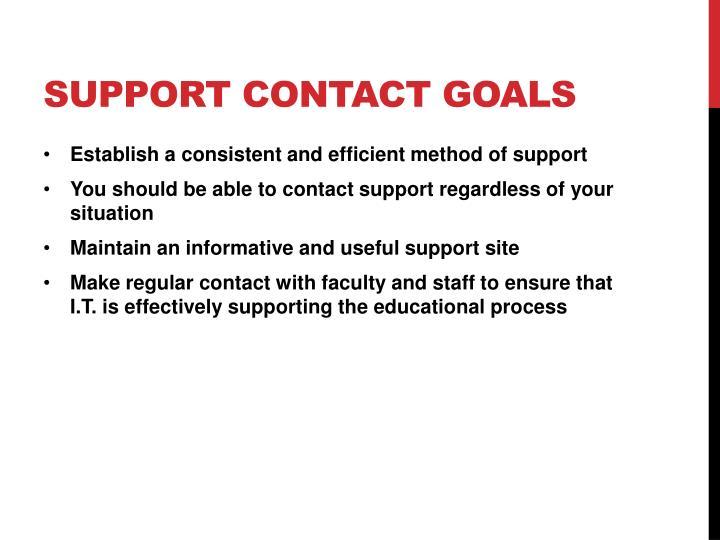 Support Contact Goals