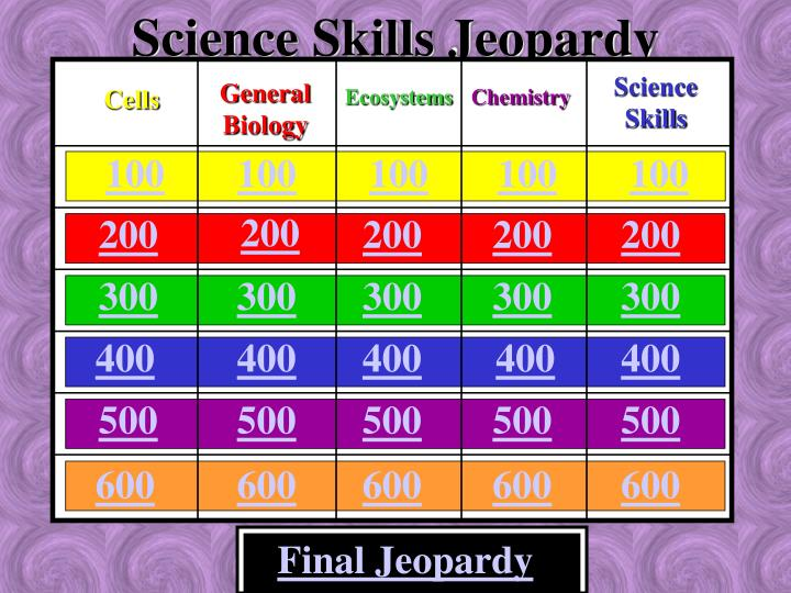 Science skills jeopardy