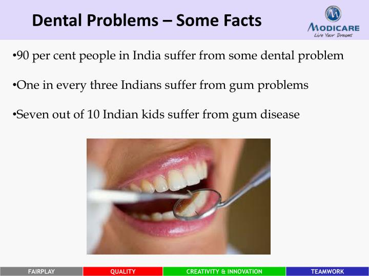 Dental Problems – Some Facts
