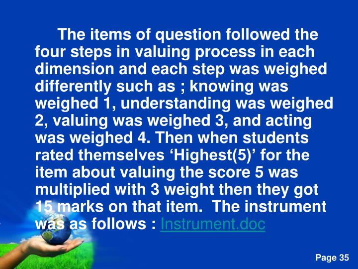 The items of question followed the four steps in valuing process in each dimension and each step was weighed differently such as ; knowing was weighed 1, understanding was weighed 2, valuing was weighed 3, and acting was weighed 4. Then when students rated themselves 'Highest(5)' for the item about valuing the score 5 was multiplied with 3 weight then they got 15 marks on that item.  The instrument was as follows :