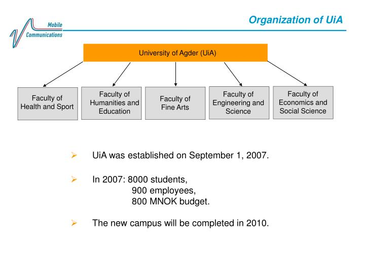 Organization of UiA