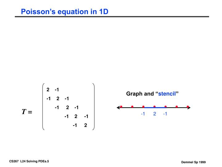 Poisson's equation in 1D
